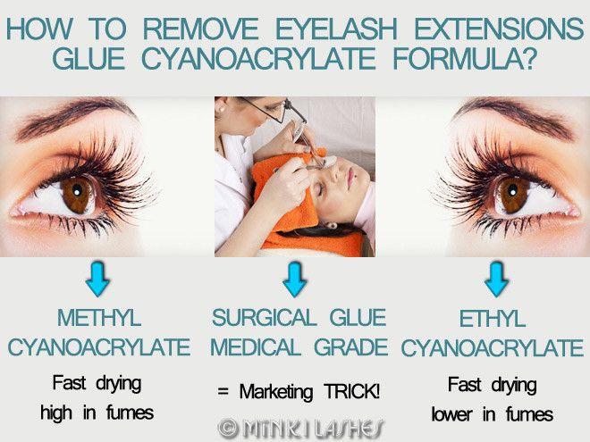 1dda59a2af9 Before removing eyelash extensions glue cyanoacrylate formula, you need to  know WHAT cyanoacrylates in eyelash