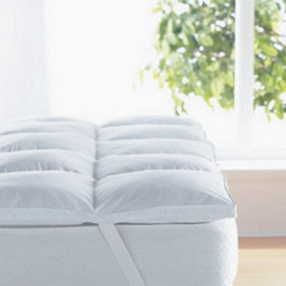 Ikea Us Furniture And Home Furnishings Mattress Protector Mattress Mattress Box Springs