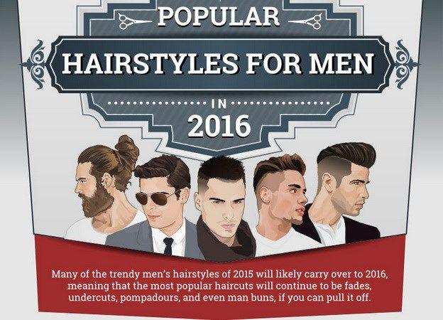 những kiểu tóc hot nhất hiện nay