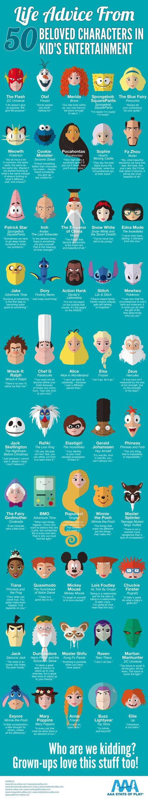 Sunday Funday Cartoon Characters Quotes Disney Quotes Character Quotes