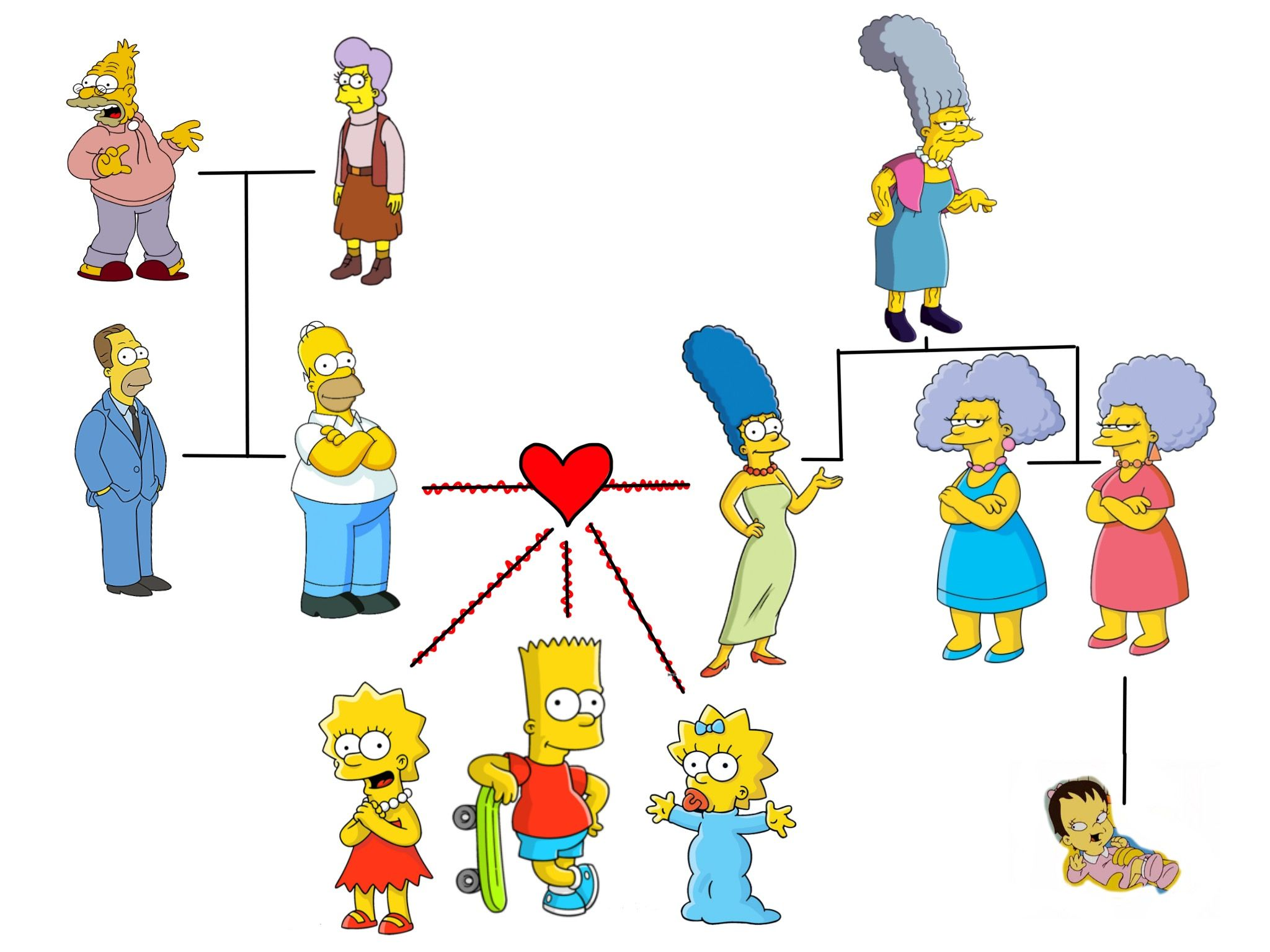 Pin De Ssessylia En Simpsons