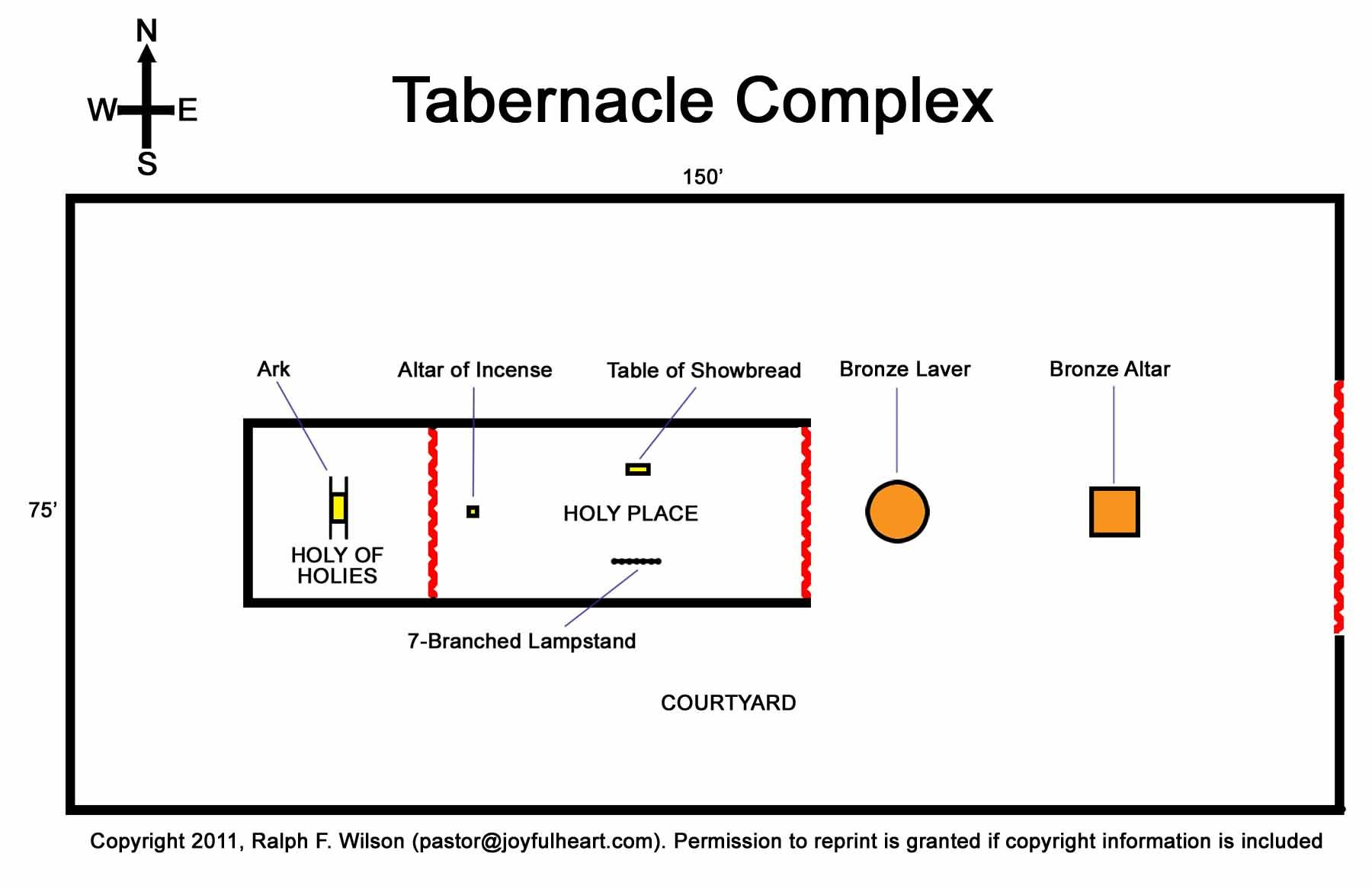 Tabernacle Complex Showing Courtyard Tabernacle And