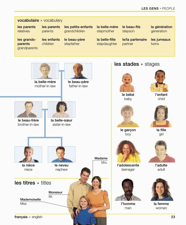 Pin De Elena Perez En Fle La Famille