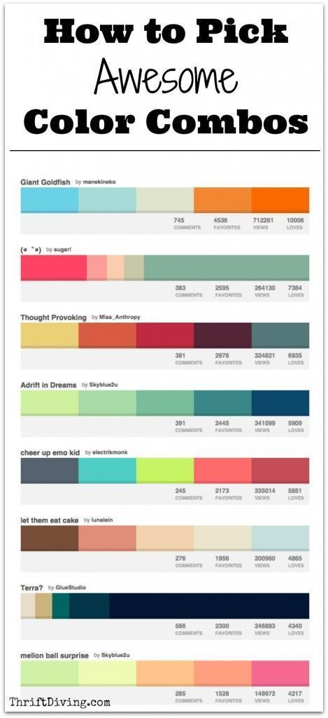 How to Pick Awesome Color Combos Thrift, Blog and Color combos - pick chart