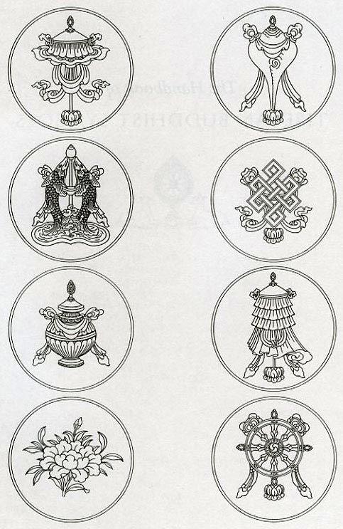 Tibetan Buddhist Art Symbols Handbook of tibetan buddhist