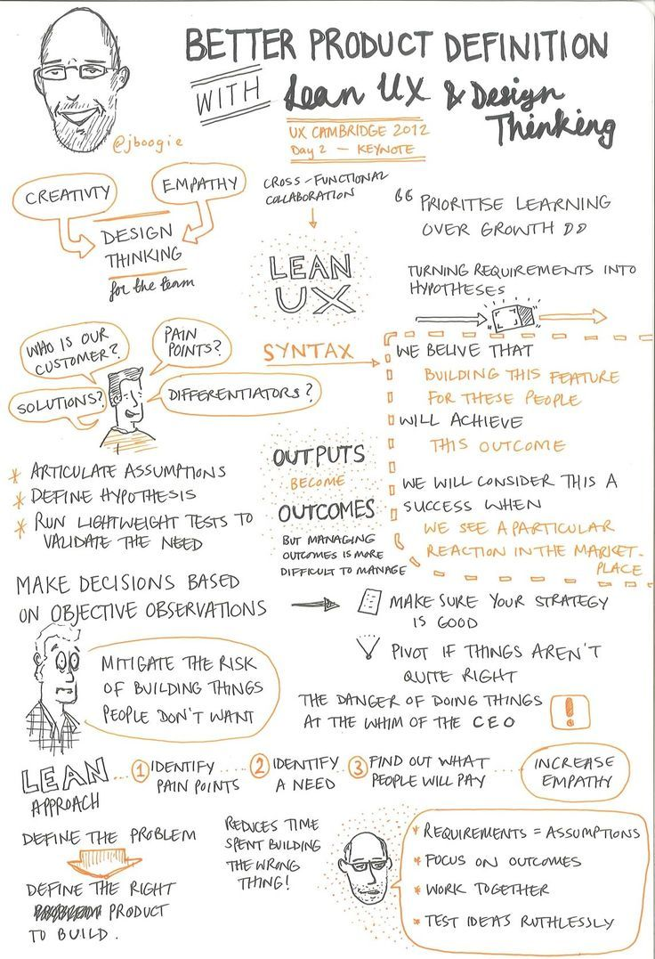 SketchNotes - Lean UX #userexperience