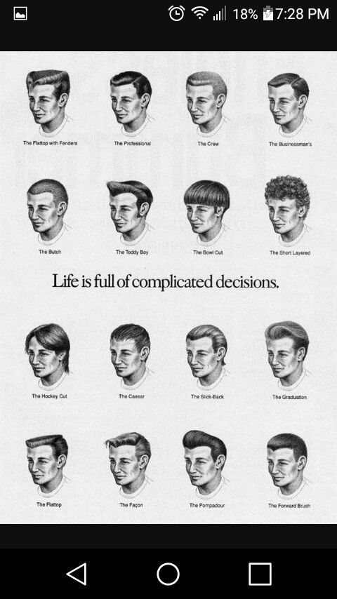 Pin By Rose Goodsell On Character Men Hairstyle Names Haircut Names For Men Hairstyle Names