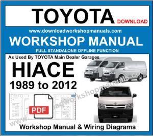 Toyota HiAce 1989 to 2012 Workshop Manual | Toyota hiace, Repair manuals,  ToyotaPinterest