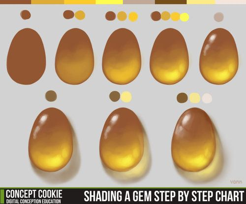 fictionalfriend:  Shading a Gem Step by Step Chart by *ConceptCookie