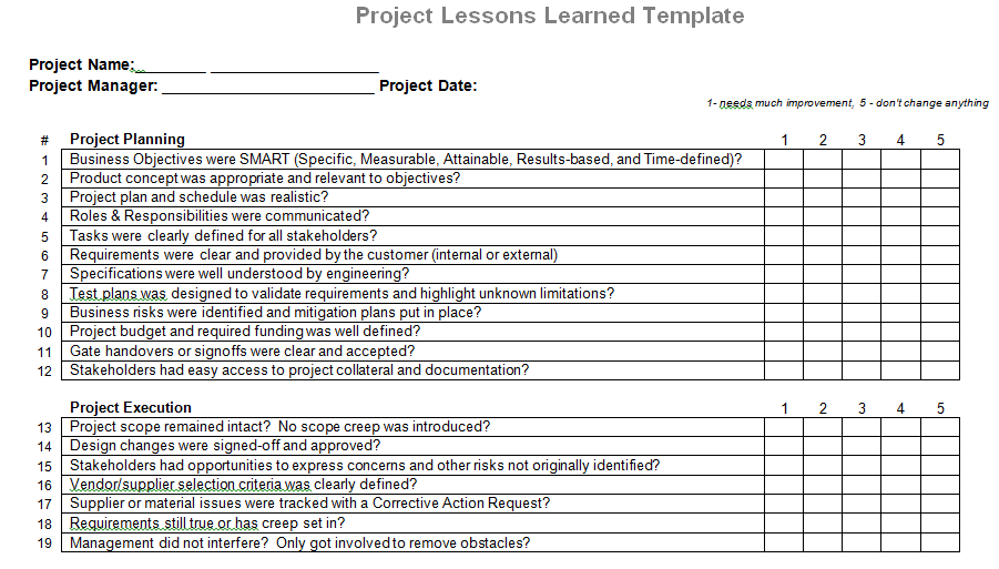 Project Management Charter Template Lessons Learned Doent For Microsoft Word