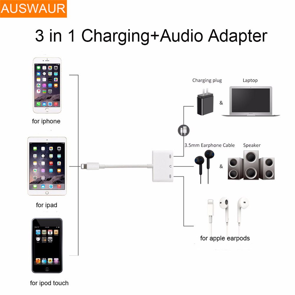 Us 14 24 Auswaur 3 In 1 Charging Audio Adapter Splitter 2x Light Ning 1x 3 5mm Aux Cable 35mm Adapter Audio Auswaur Cable Charging Lightning Splitte