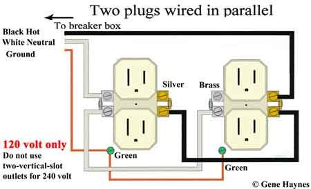 Color code for residential wire/ how to match wire size