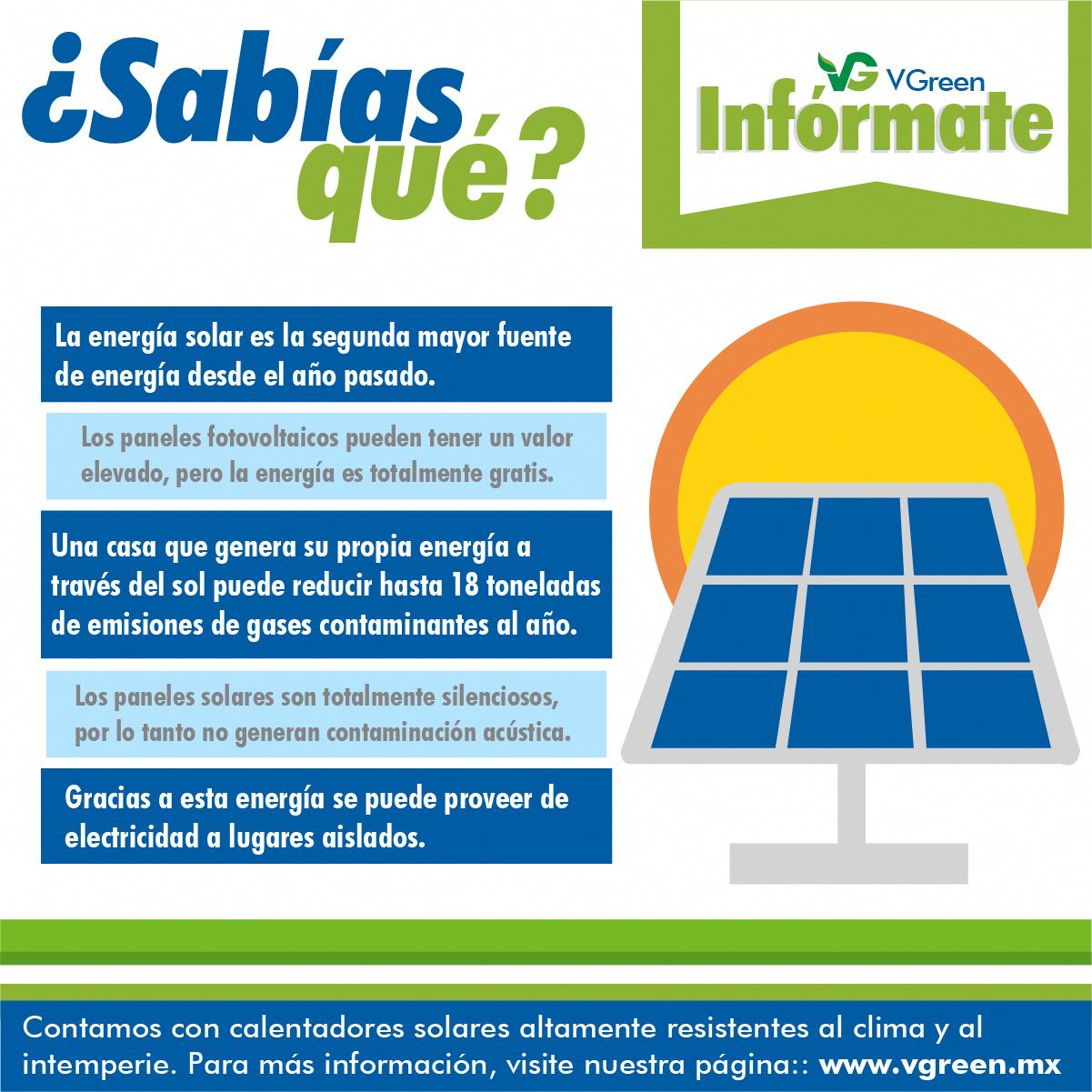 Sabia Que Desde El Ano Pasado La Energia Solar Es La Segunda Mayor Fuente De Energia Si Conoce Algun Da Energia Solar Ahorro De Energia Energia Sustentable