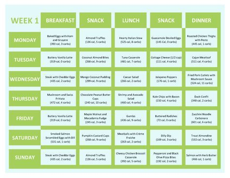 4week ketogenic meal plans to follow while on a keto diet