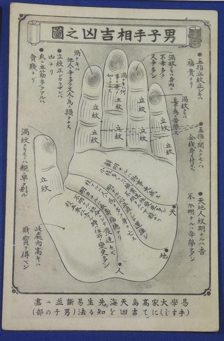 Vintage japan postcard palmistry fortune telling hand card china vintage japan postcard palmistry fortune telling hand card china palm reading ebay m4hsunfo