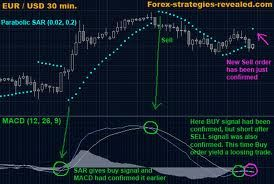 Pin By Ahme Kara On Sevdiklerim Trading Strategies Trading