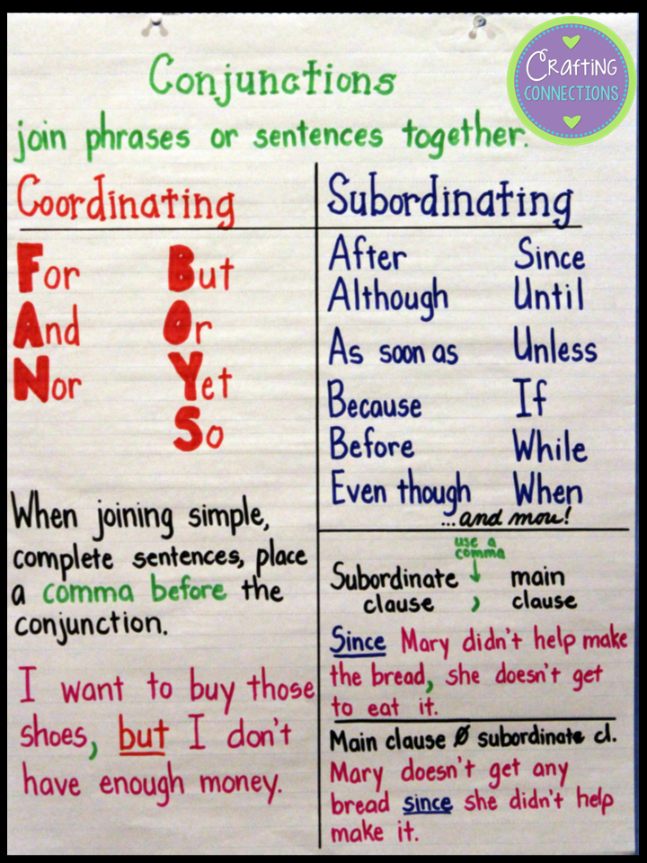 conjunction anchor chart