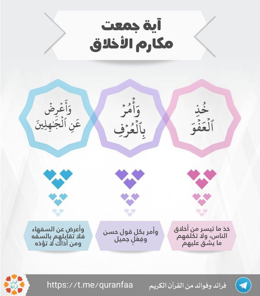 آية جمعت أصول مكارم الأخلاق Islamic Quotes Islamic Inspirational Quotes Inspirational Quotes