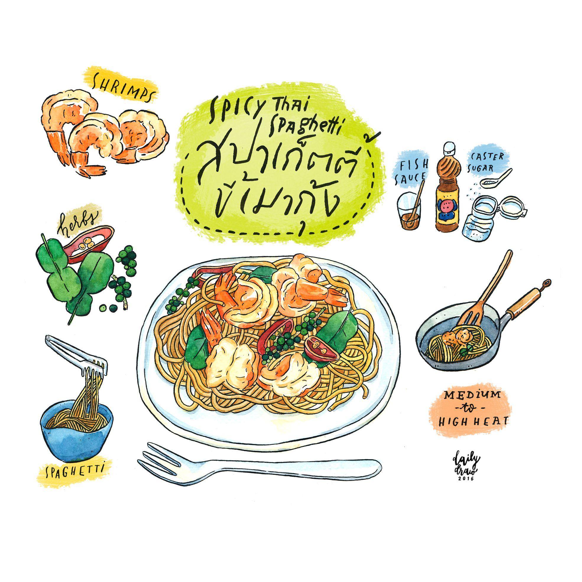 Delicious Chinize Food สปาเก ตต ศ ลปะเก ยวก บอาหาร การทำอาหาร