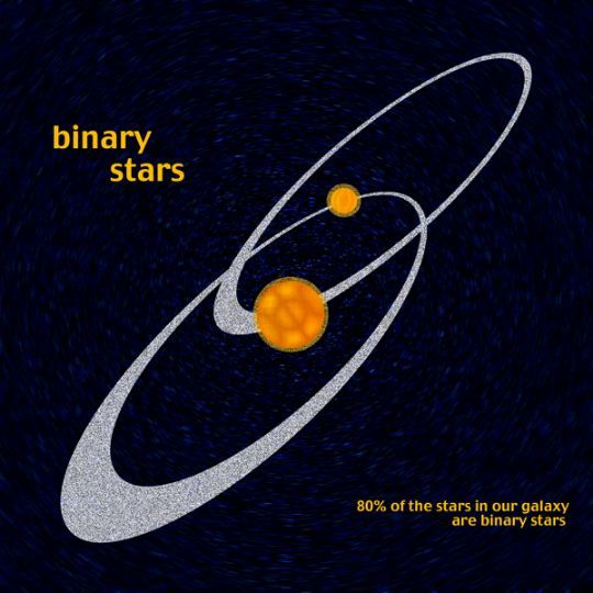 Image result for sirius binary star