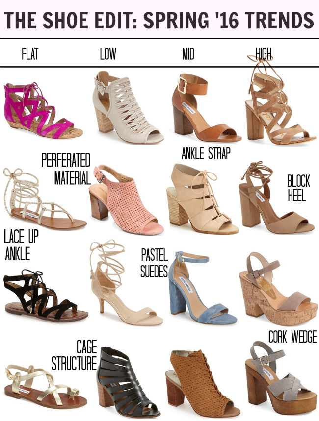 Shoes summer trends