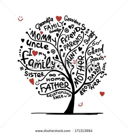 Image result for hand lettered family tree family tree What tree represents family