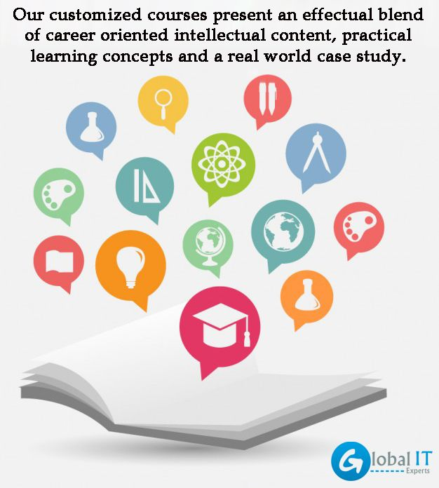 Our Customized Courses Present An Effectual Blend Of Career Oriented Intellectual Content Practical Learning Concepts And A Real World Case Study Bestjavatra