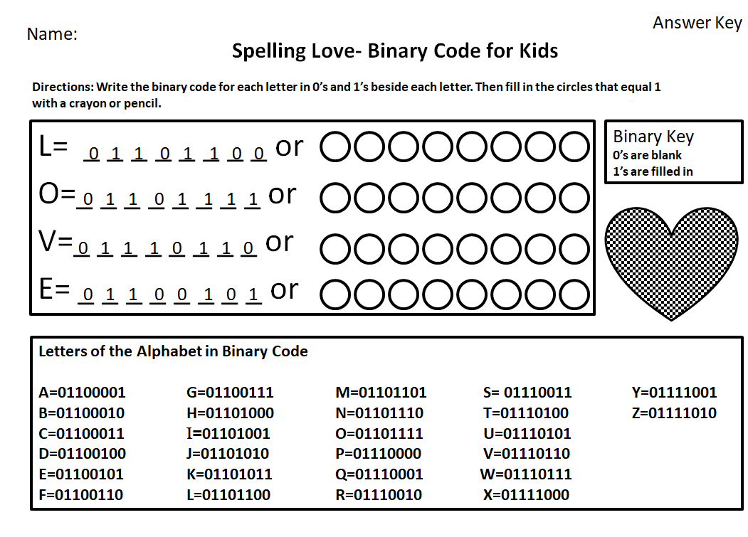 Pin By Abbie Mccullough On Homeschooling In 2021 Coding For Kids Coding Thanksgiving Coloring Pages