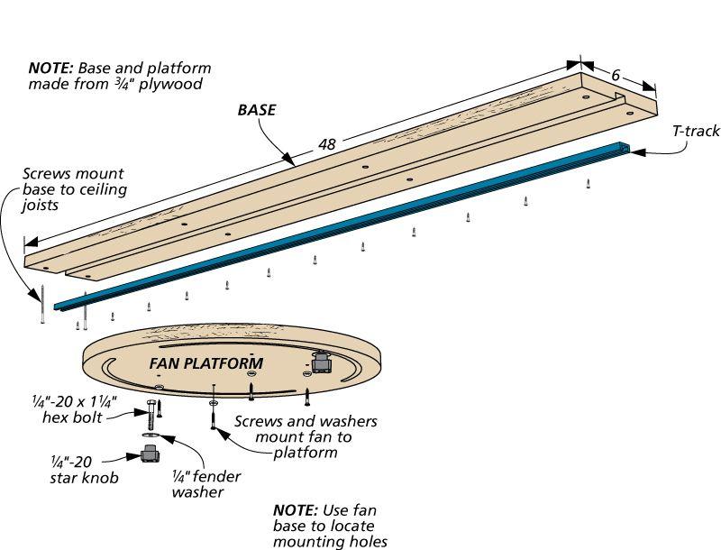 Overhead Fan Mount In 2020 Woodworking Shop Layout Woodworking Projects Diy