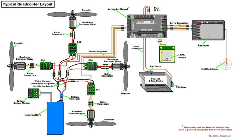 Arduino At Mega Flight Controller Schematic Se Racing. Arduino At Mega Flight Controller Schematic Se. Wiring. Drone Led Wiring Diagram At Scoala.co
