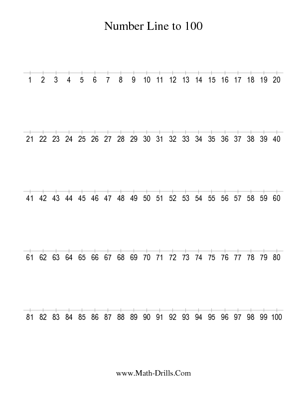 Number Sense Worksheet Number Line to 100 Counting by 1 A – Number Sense Worksheets