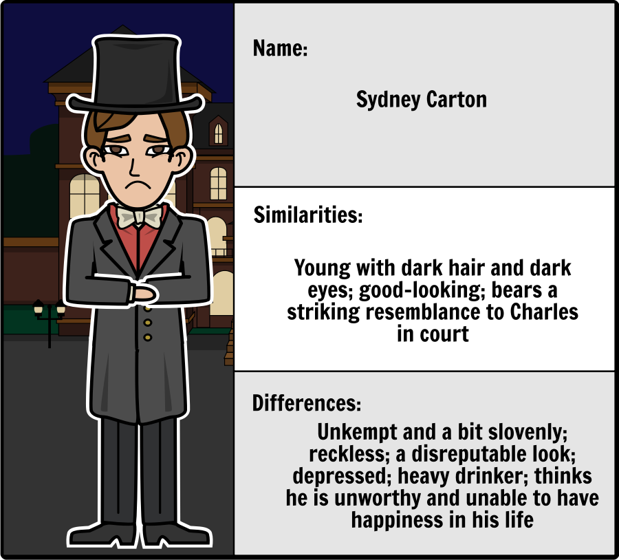 tale of two cities carton essay In charles dickens a tale of two cities, the character of sydney carton was  presented as an alcoholic lawyer with very low self-esteem.