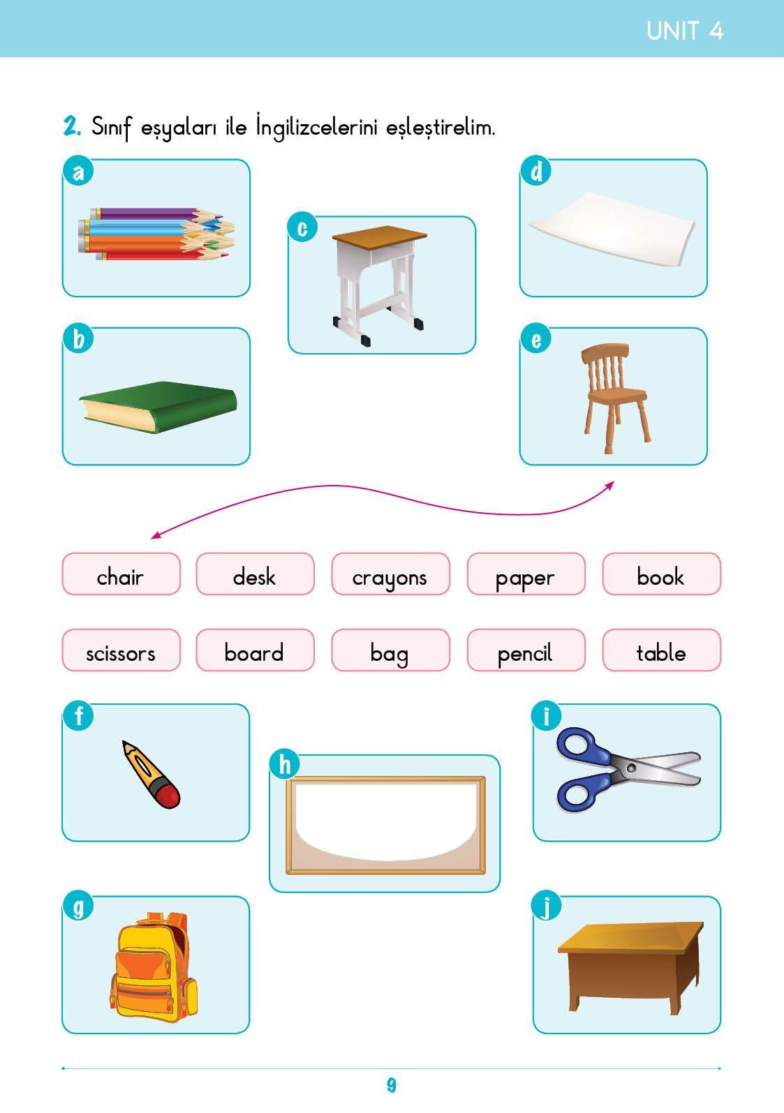 2 Sınıf Konu Anlatım İngilizce Bilgi Kutusu öğretim Sınıf Sınıf Fikirleri