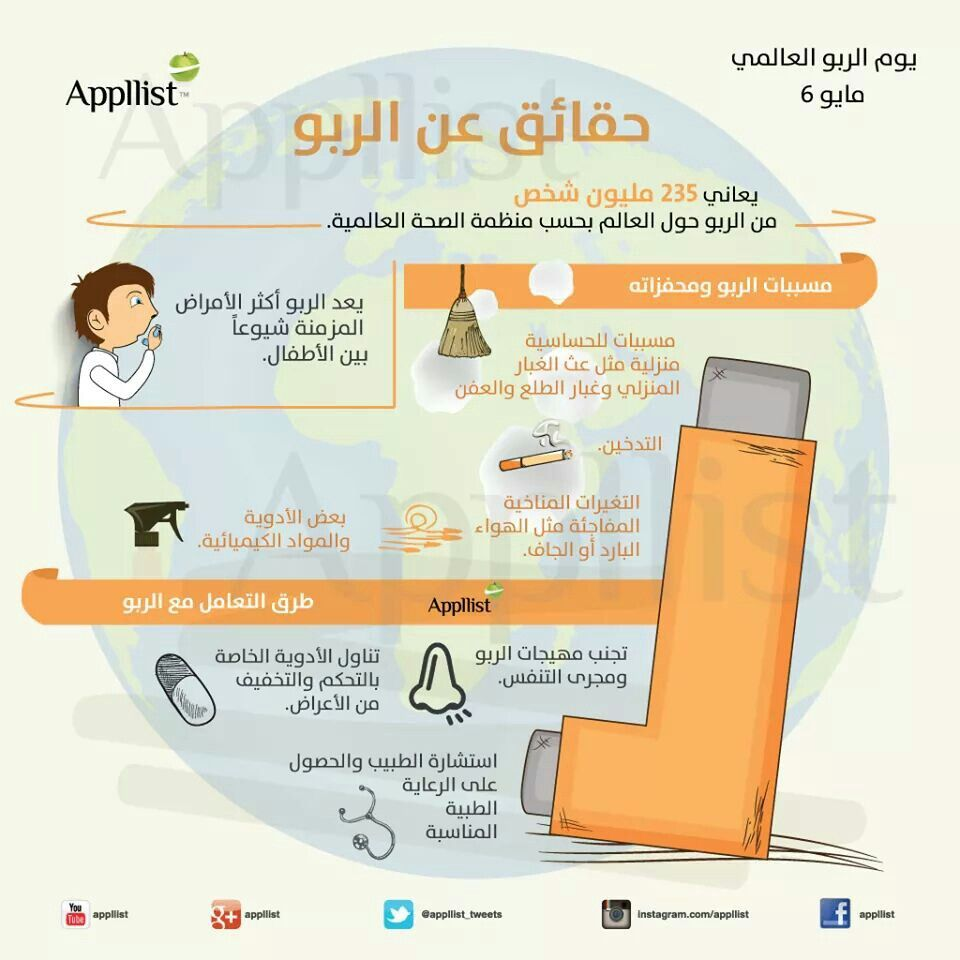 Pin By Mashael Ali On Asthma الربو Asthma Cure Health And Beauty Tips Health