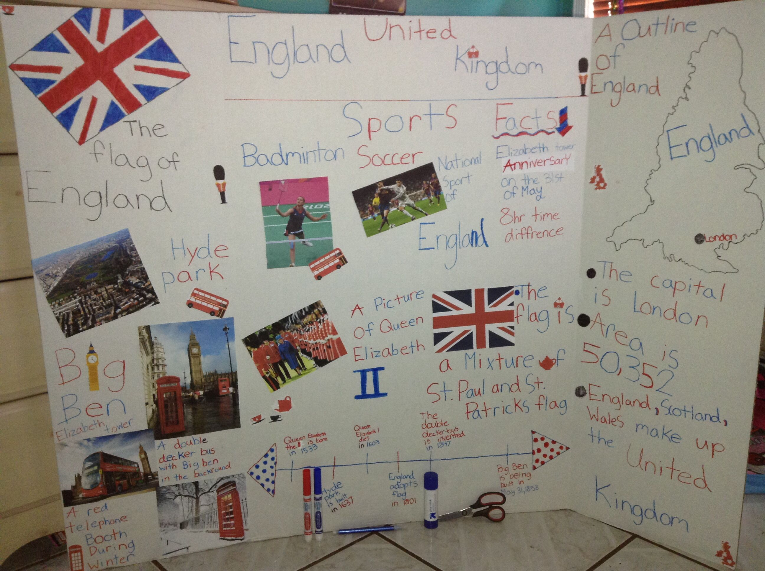 england poster board project diy