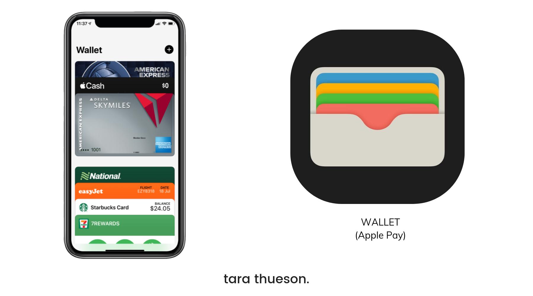 Tech Tuesday Wallet App App, Tech tuesday, Starbucks card