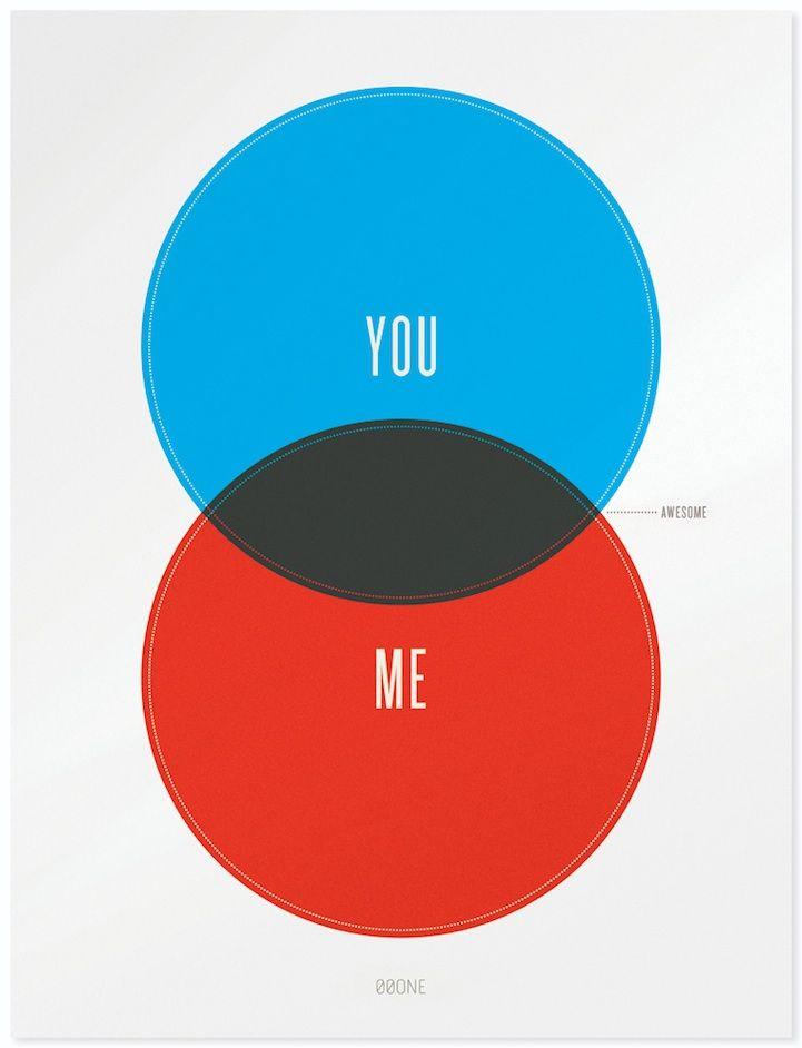 diagram for romantics