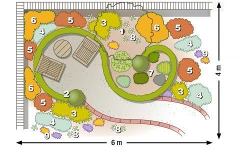 zum nachpflanzen kr uterbeet mit schwung pflanzplan kr uterbeet und g rten. Black Bedroom Furniture Sets. Home Design Ideas
