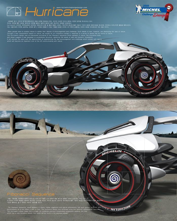 ☼ Pinterest policies respected.( *`ω´) If you don't like what you see❤, please be kind and just move along. ❇☽ #conceptcars