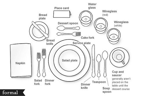 how to set a formal table | Genius! | Pinterest | Formal dinner ...