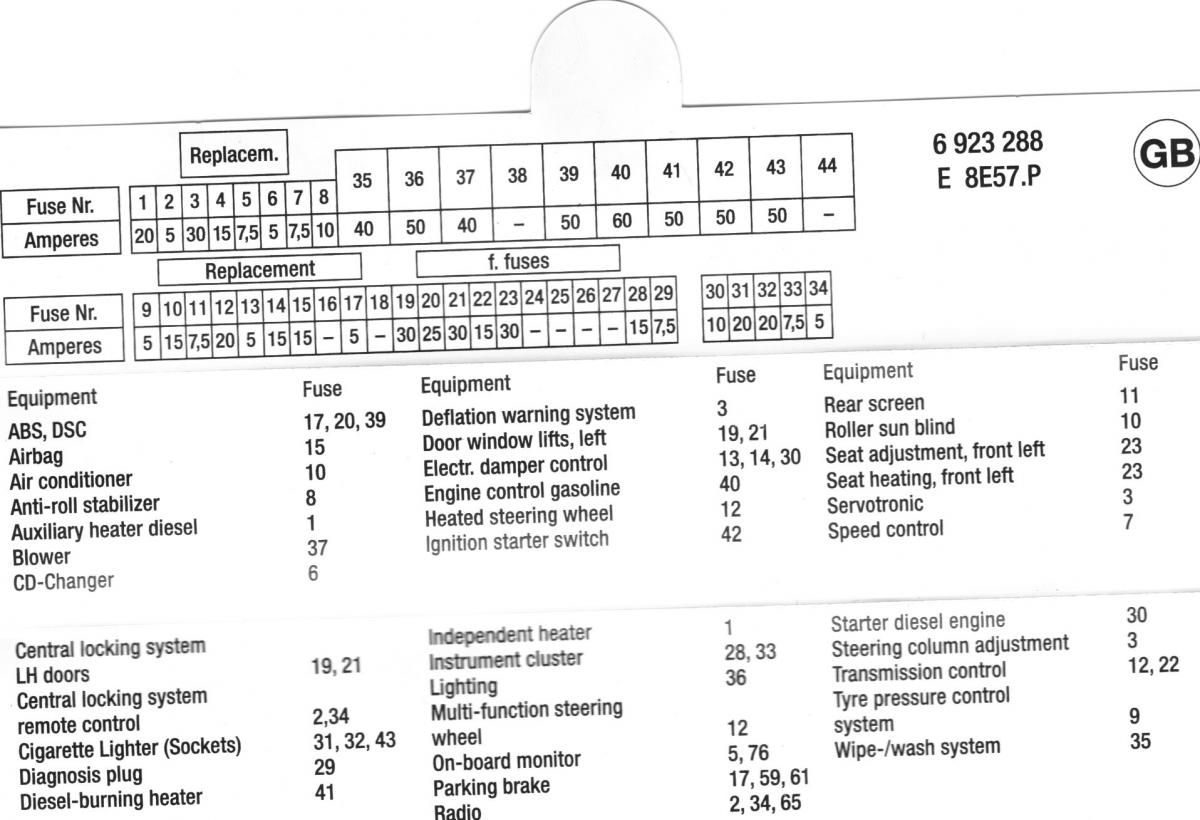 2003 bmw 525i fuse box wiring diagram table BMW 328I Fuse Box Diagram