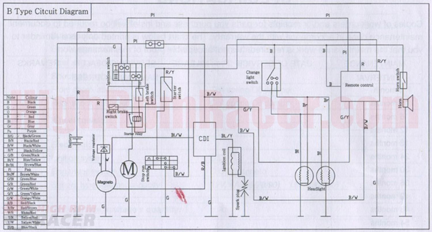 50cc Pocket Bike Wiring Diagram - Go Wiring Diagrams on