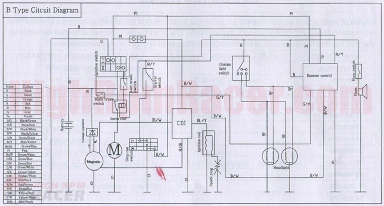Peace Motorsports 49cc Wiring Diagram