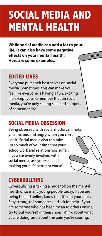 Pin On Impacts Of Social Media Over Time