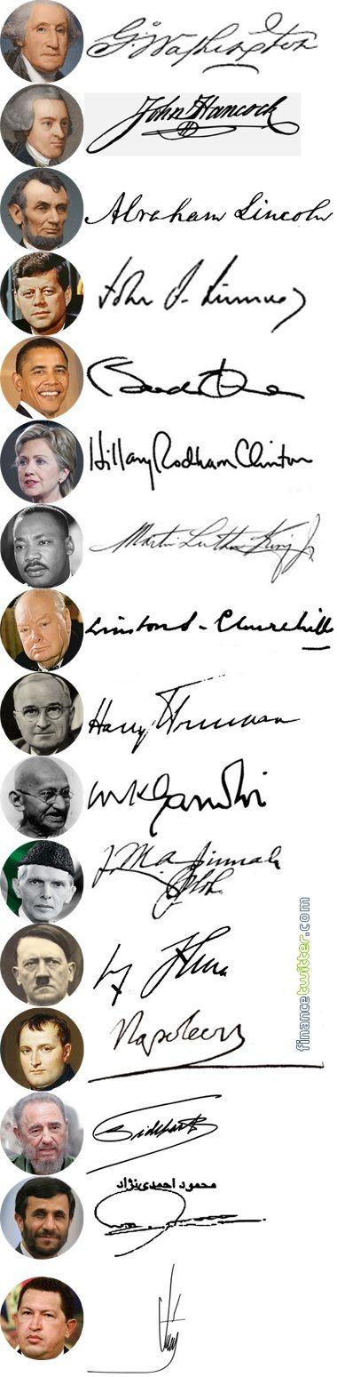 50 firmas de famosos. || #grafologia                                                                                                                                                                                 Más