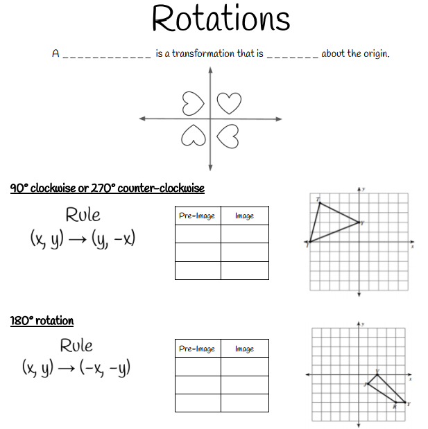 Rotation Notes Geometry Inb Transformations Free Teaching Highschool Math Geometry Lessons Interactive Notes Math Interactive Notebook
