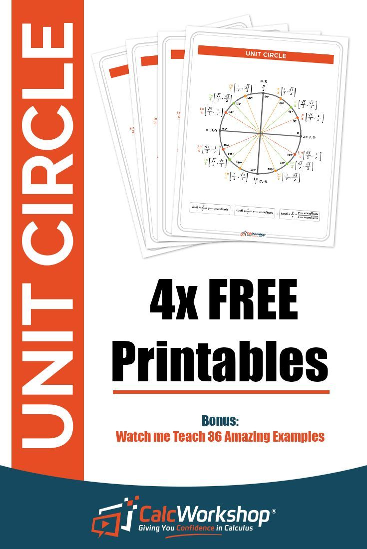 Unit Circle W Everything Charts Worksheets 35 Examples Unit Circle Trigonometry How To Memorize Things Blank Unit Circle