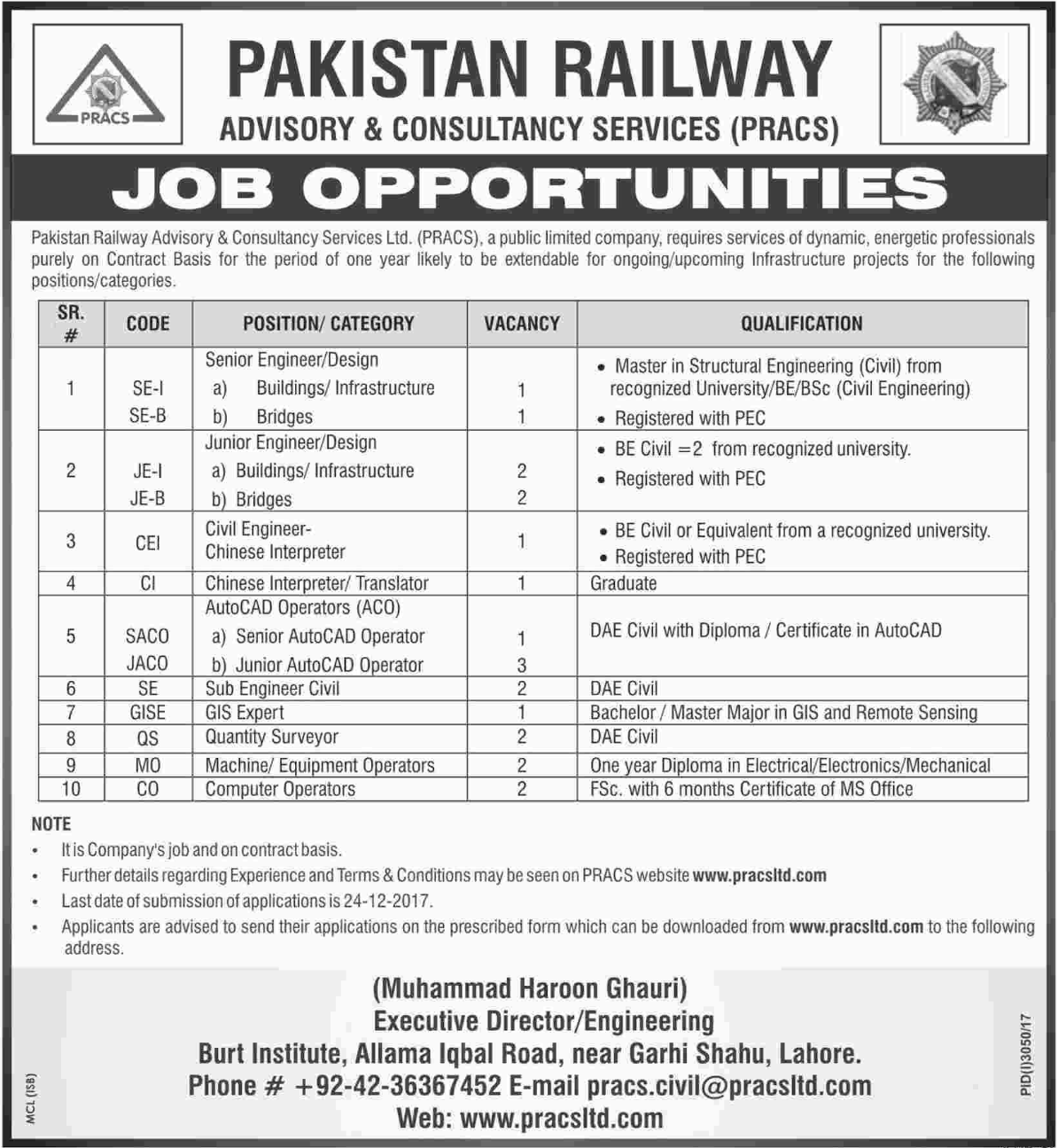 Pakistan Railway Jobs 2018 in Lahore Dawn Newspaper | Railway jobs ...