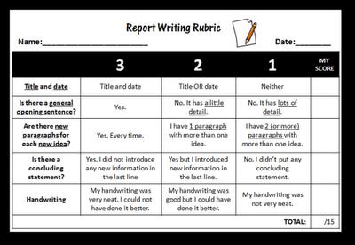 how to write a self evaluation essay rubric printable