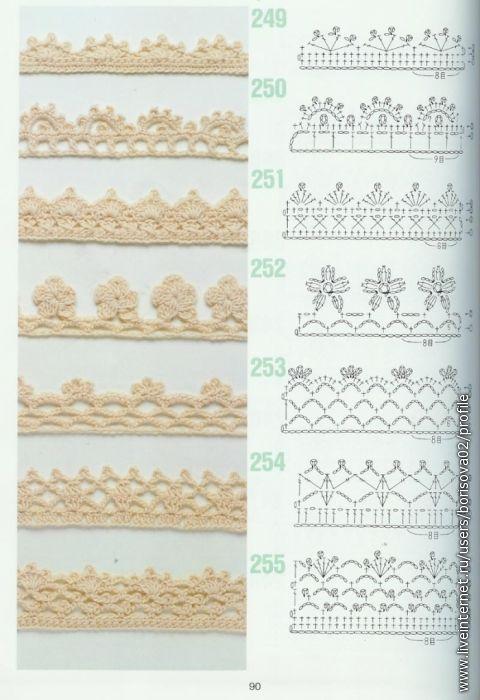 262 Puntos con patrones para coleccionar y tener siempre a la mano ...
